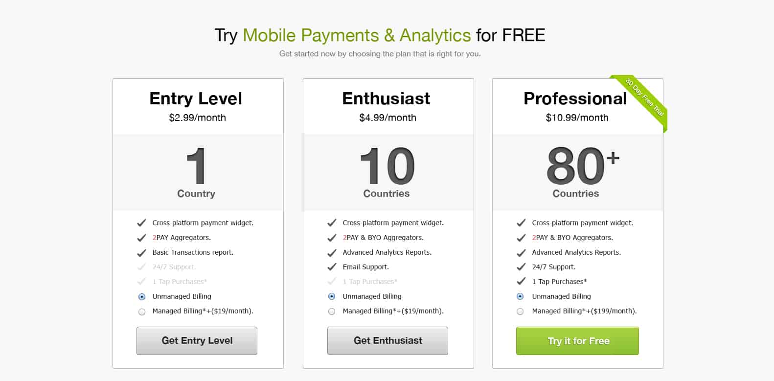 2Pay Signup Packages